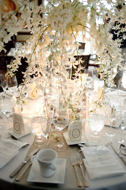 Tips For Decorating Round Banquet Tables Wedding Planner
